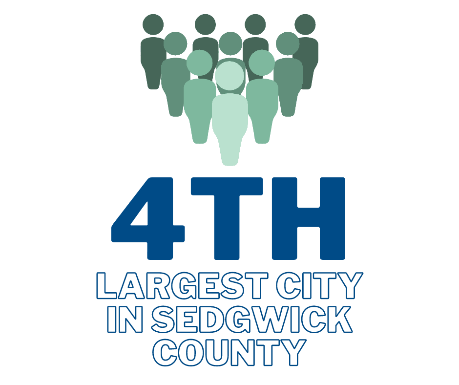 4th Largest City in Sedgwick County